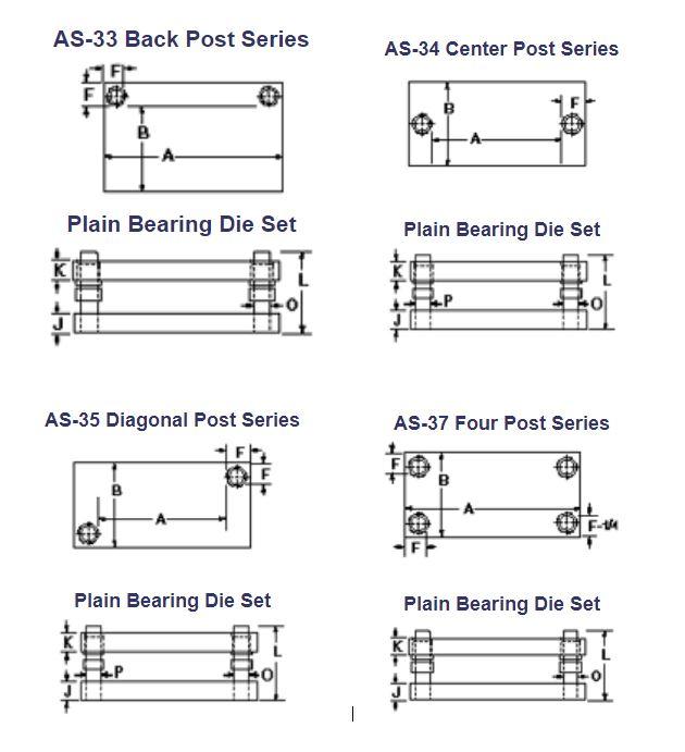 Plain Bearing Die Set Sizing Guide