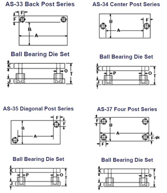 Ball Bearing Die Set Measurement Sizing Guide